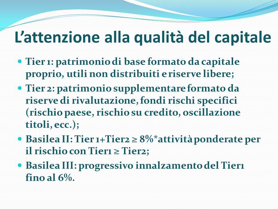 Lattenzione alla qualità del capitale Tier 1: patrimonio di base formato da capitale proprio, utili non distribuiti e riserve libere; Tier 2: patrimonio supplementare formato da riserve di rivalutazione, fondi rischi specifici (rischio paese, rischio su credito, oscillazione titoli, ecc.); Basilea II: Tier 1+Tier2 8%*attività ponderate per il rischio con Tier1 Tier2; Basilea III: progressivo innalzamento del Tier1 fino al 6%.