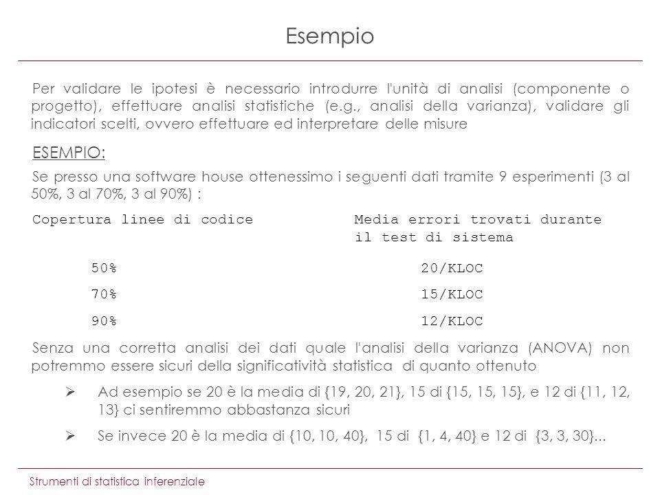 Strumenti di statistica inferenziale Per validare le ipotesi è necessario introdurre l unità di analisi (componente o progetto), effettuare analisi statistiche (e.g., analisi della varianza), validare gli indicatori scelti, ovvero effettuare ed interpretare delle misure ESEMPIO: Se presso una software house ottenessimo i seguenti dati tramite 9 esperimenti (3 al 50%, 3 al 70%, 3 al 90%) : Copertura linee di codice Media errori trovati durante il test di sistema 50%20/KLOC 70%15/KLOC 90%12/KLOC Senza una corretta analisi dei dati quale l analisi della varianza (ANOVA) non potremmo essere sicuri della significatività statistica di quanto ottenuto Ad esempio se 20 è la media di {19, 20, 21}, 15 di {15, 15, 15}, e 12 di {11, 12, 13} ci sentiremmo abbastanza sicuri Se invece 20 è la media di {10, 10, 40}, 15 di {1, 4, 40} e 12 di {3, 3, 30}...
