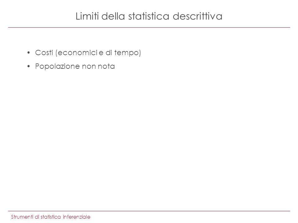 Strumenti di statistica inferenziale Costi (economici e di tempo) Popolazione non nota Limiti della statistica descrittiva