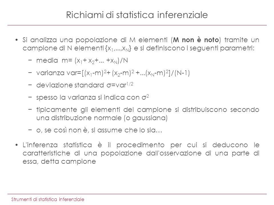 Strumenti di statistica inferenziale Si analizza una popolazione di M elementi ( M non è noto ) tramite un campione di N elementi {x 1,...,x N } e si