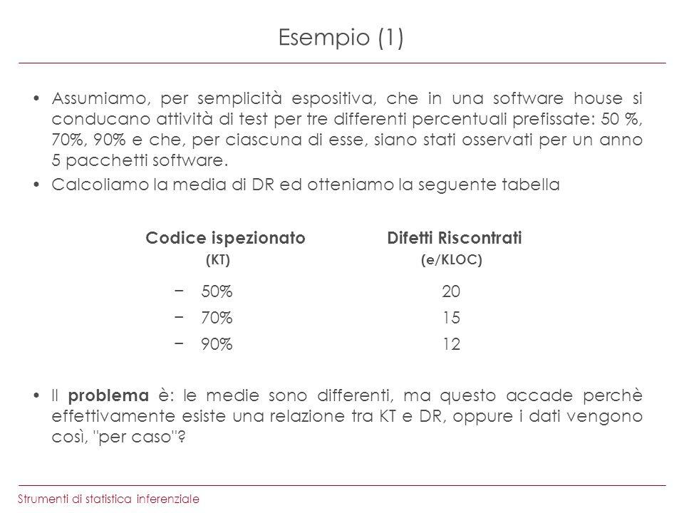 Strumenti di statistica inferenziale Esempio (1) Assumiamo, per semplicità espositiva, che in una software house si conducano attività di test per tre