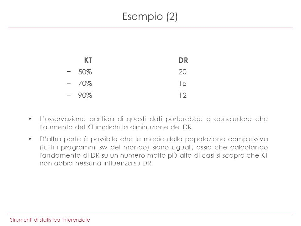 Strumenti di statistica inferenziale Esempio (2) KT DR 50%20 70%15 90%12 Losservazione acritica di questi dati porterebbe a concludere che laumento del KT implichi la diminuzione del DR Daltra parte è possibile che le medie della popolazione complessiva (tutti i programmi sw del mondo) siano uguali, ossia che calcolando l andamento di DR su un numero molto più alto di casi si scopra che KT non abbia nessuna influenza su DR
