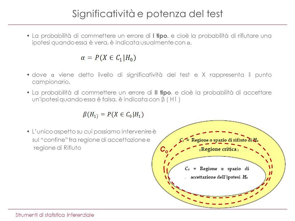 Strumenti di statistica inferenziale Significatività e potenza del test La probabilità di commettere un errore di I tipo, e cioè la probabilità di rifiutare una ipotesi quando essa è vera, è indicata usualmente con α.