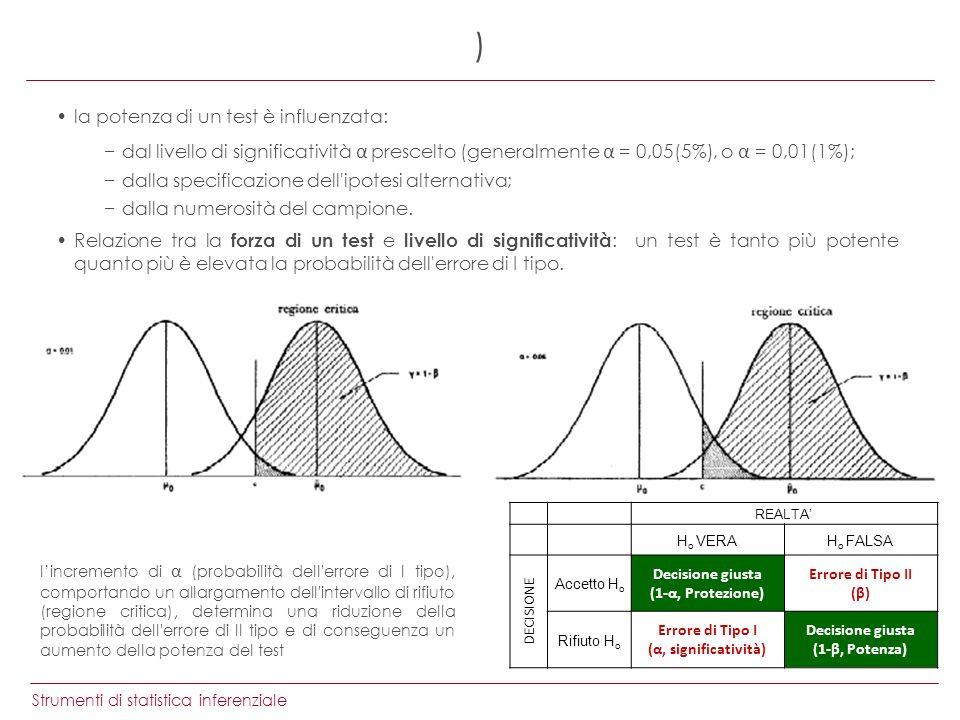 Strumenti di statistica inferenziale ) la potenza di un test è influenzata: dal livello di significatività α prescelto (generalmente α = 0,05(5%), o α = 0,01(1%); dalla specificazione dell ipotesi alternativa; dalla numerosità del campione.