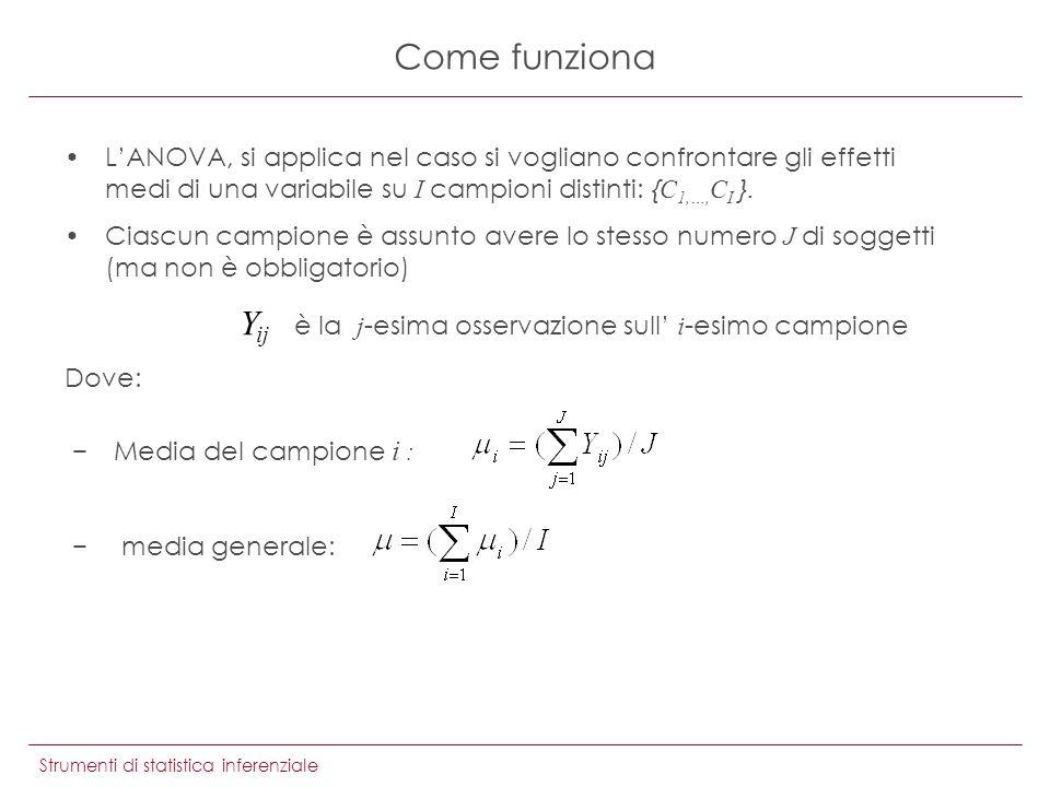 Strumenti di statistica inferenziale Come funziona LANOVA, si applica nel caso si vogliano confrontare gli effetti medi di una variabile su I campioni distinti: { C 1,…, C I }.