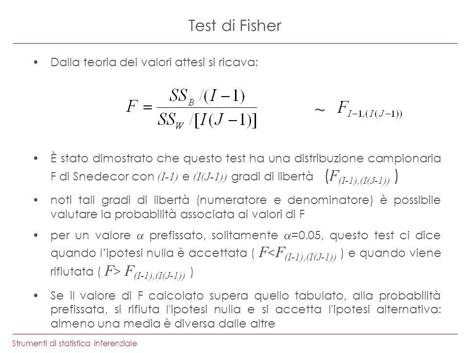 Strumenti di statistica inferenziale Test di Fisher Dalla teoria dei valori attesi si ricava: ~ È stato dimostrato che questo test ha una distribuzione campionaria F di Snedecor con (I-1) e (I(J-1)) gradi di libertà ( F (I-1),(I(J-1)) ) noti tali gradi di libertà (numeratore e denominatore) è possibile valutare la probabilità associata ai valori di F per un valore prefissato, solitamente =0.05, questo test ci dice quando lipotesi nulla è accettata ( F F (I-1),(I(J-1)) ) Se il valore di F calcolato supera quello tabulato, alla probabilità prefissata, si rifiuta l ipotesi nulla e si accetta l ipotesi alternativa: almeno una media è diversa dalle altre