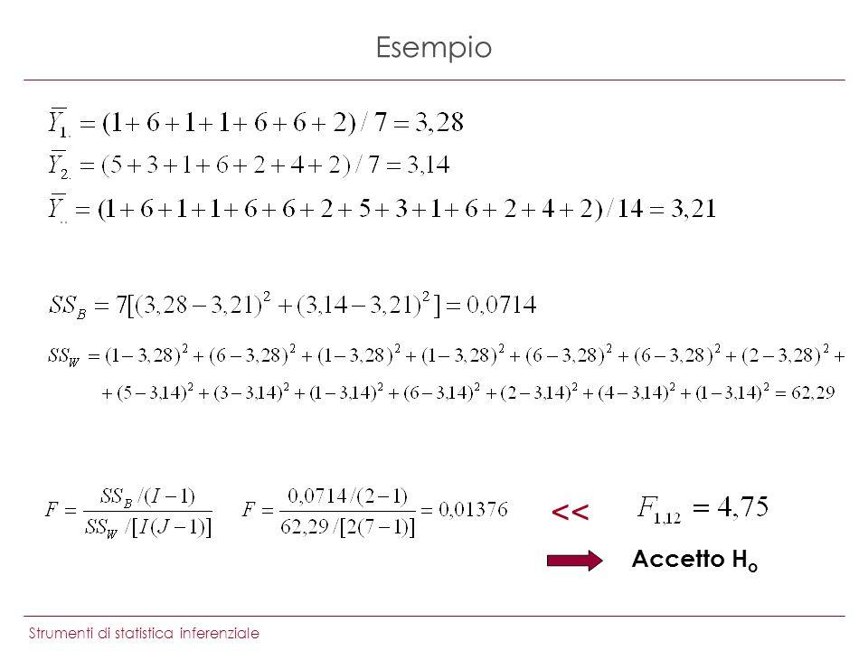 Strumenti di statistica inferenziale Esempio << Accetto H o