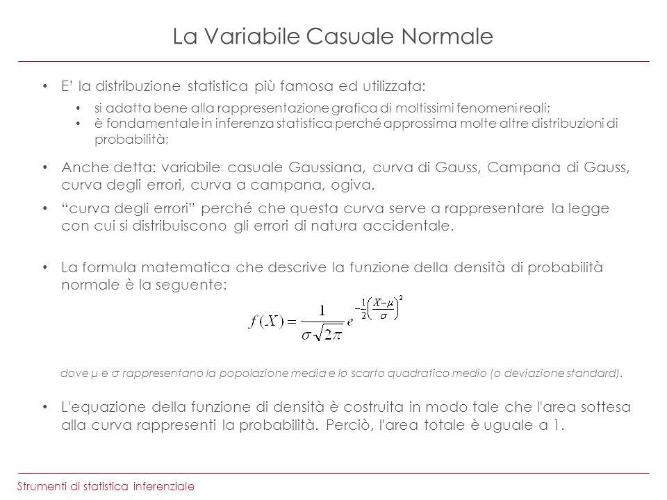 Strumenti di statistica inferenziale La Variabile Casuale Normale E la distribuzione statistica più famosa ed utilizzata: si adatta bene alla rappresentazione grafica di moltissimi fenomeni reali; è fondamentale in inferenza statistica perché approssima molte altre distribuzioni di probabilità; Anche detta: variabile casuale Gaussiana, curva di Gauss, Campana di Gauss, curva degli errori, curva a campana, ogiva.