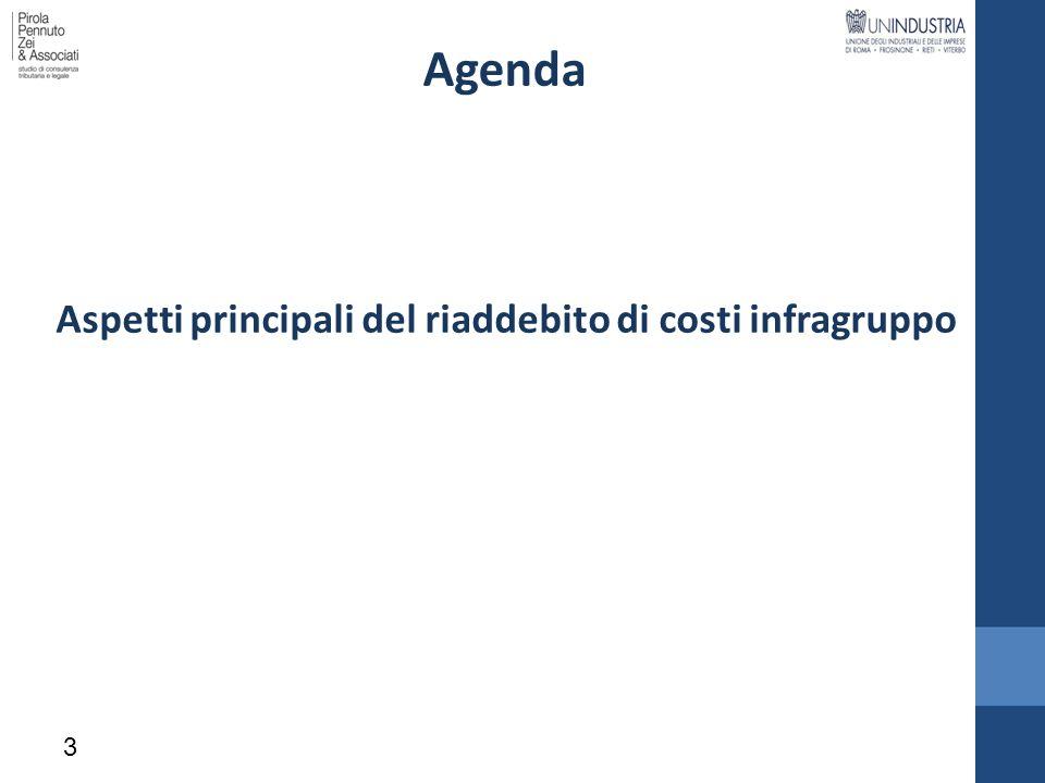 Agenda Aspetti principali del riaddebito di costi infragruppo 3