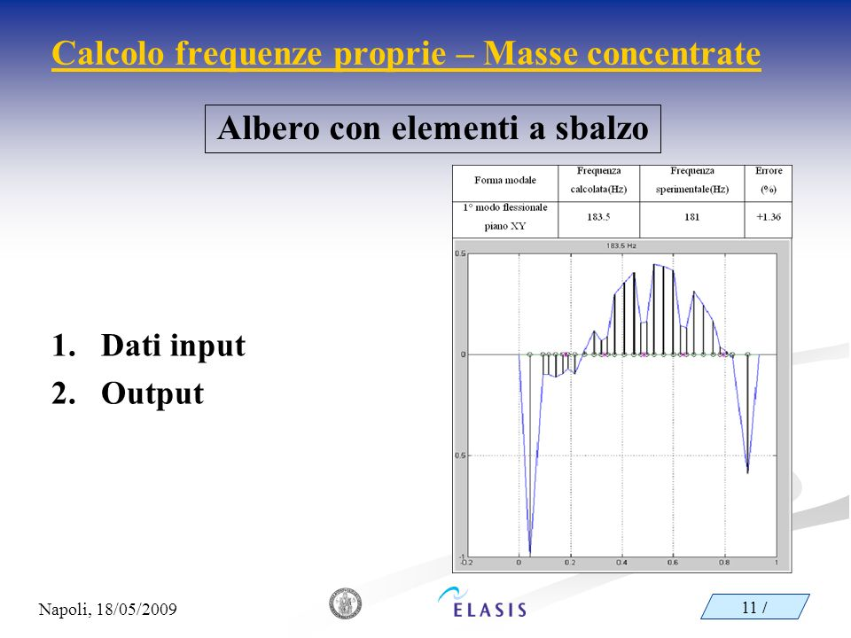 Calcolo frequenze proprie – Masse concentrate 1.1.Dati input 2.