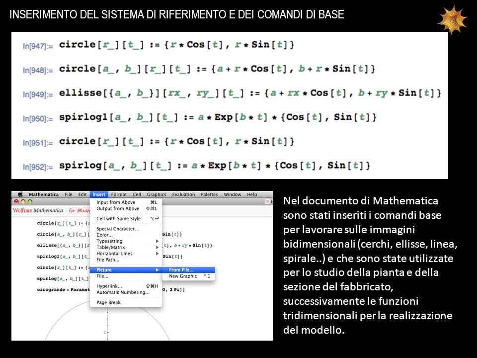 INSERIMENTO DEL SISTEMA DI RIFERIMENTO E DEI COMANDI DI BASE Nel documento di Mathematica sono stati inseriti i comandi base per lavorare sulle immagi