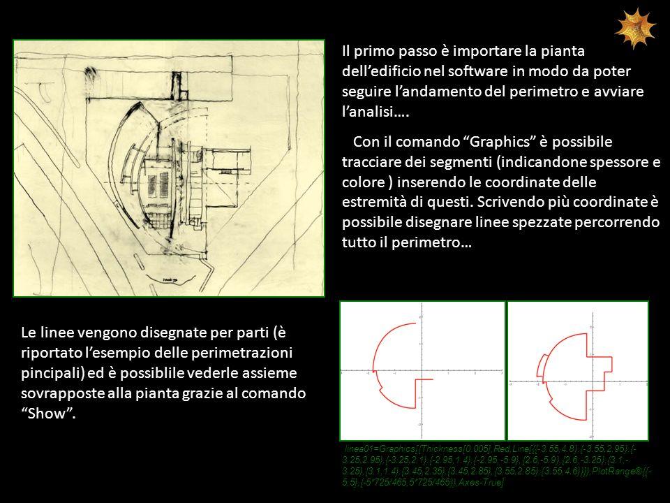 Manipulate[Show[GraphicsRow[{im1, ParametricPlot[circle[a, b][k][t], {t, 0, 2 Pi}, PlotRange -> {{-14, 14}, {-14*437/448, 14*437/448}}, PlotStyle -> {Red, Thickness[0.005]}, Axes -> True]}, ImageSize -> {448, 437}, Spacings -> -360]], {a, -20, 20}, {b, -20, 20}, {k, 0, 30}] STUDIO SULLA SEZIONE Lo studio della sezione dimostra come il cerchio è la generatrice principale.