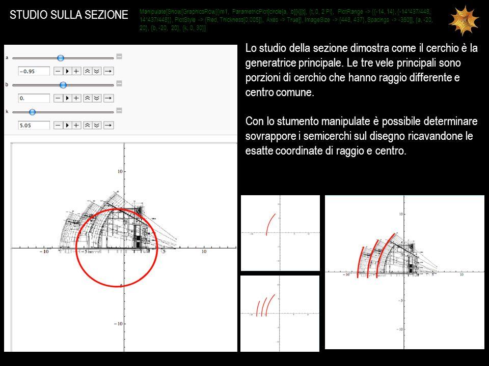 Manipulate[Show[GraphicsRow[{im1, ParametricPlot[circle[a, b][k][t], {t, 0, 2 Pi}, PlotRange -> {{-14, 14}, {-14*437/448, 14*437/448}}, PlotStyle -> {Red, Thickness[0.005]}, Axes -> True]}, ImageSize -> {448, 437}, Spacings -> -360]], {a, - 20, 20}, {b, -20, 20}, {k, 0, 30}] STUDIO SULLA PIANTA Landamento della pianta ha molte analogie con landamento della sezione, infatti le curve principali sono generate da segmenti di cerchio che hanno raggio differente e centro nel medesimo punto.