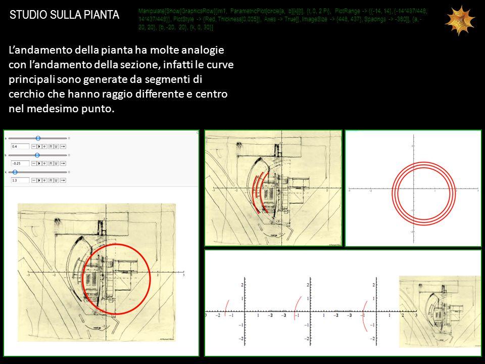 ParametricPlot3D[sfera[2][u, v] + {1, 1, 1}, {u, 0, Pi}, {v, 0, Pi}, PlotRange -> {{-4, 4}, {-3*600/640, 3*540/640}, {-4, 4}}, Axes -> True, Mesh -> None] ….passagio alle tre dimensioni….