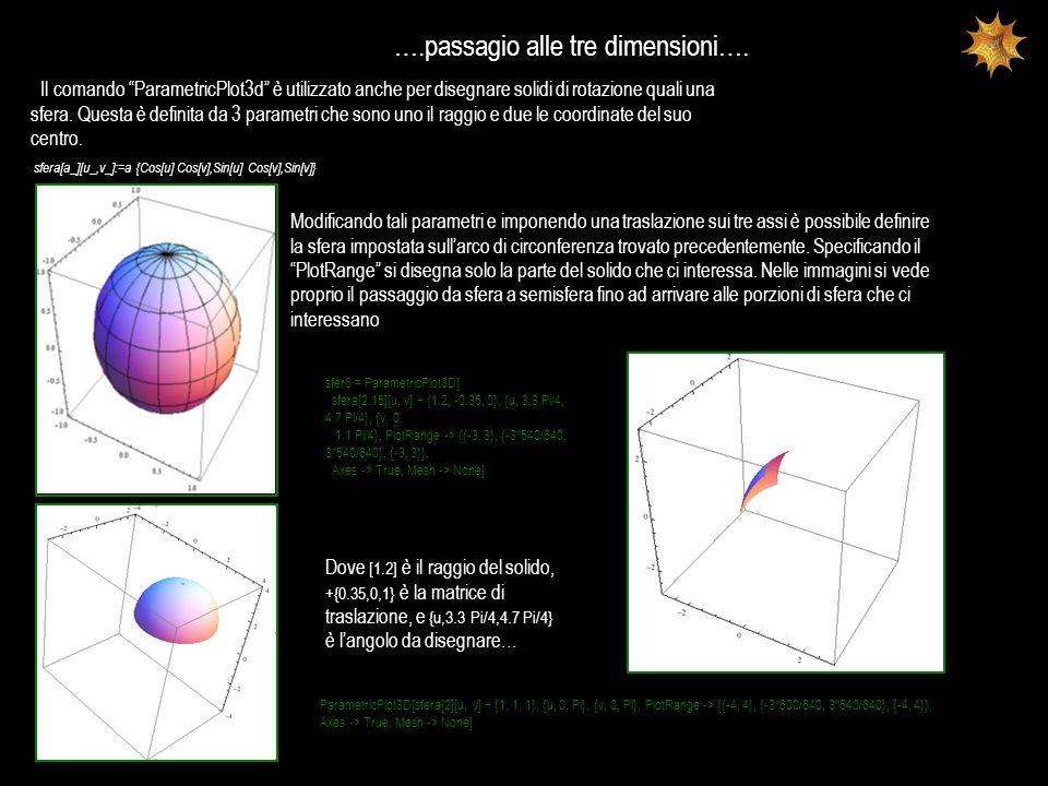 ParametricPlot3D[sfera[2][u, v] + {1, 1, 1}, {u, 0, Pi}, {v, 0, Pi}, PlotRange -> {{-4, 4}, {-3*600/640, 3*540/640}, {-4, 4}}, Axes -> True, Mesh -> N