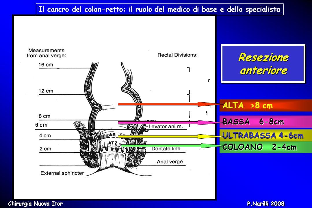 ALTA >8 cm 6 cm BASSA 6-8cm ULTRABASSA 4-6cm COLOANO 2-4cm Resezione anteriore Il cancro del colon-retto: il ruolo del medico di base e dello speciali