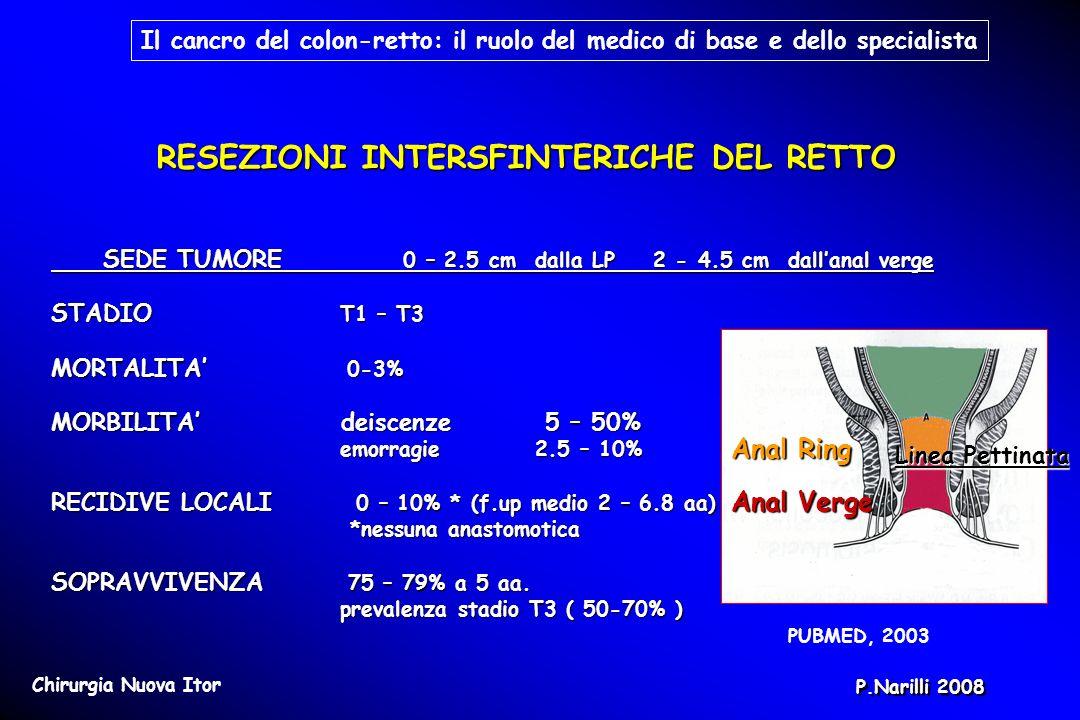 RESEZIONI INTERSFINTERICHE DEL RETTO SEDE TUMORE 0 – 2.5 cm dalla LP 2 - 4.5 cm dallanal verge SEDE TUMORE 0 – 2.5 cm dalla LP 2 - 4.5 cm dallanal ver