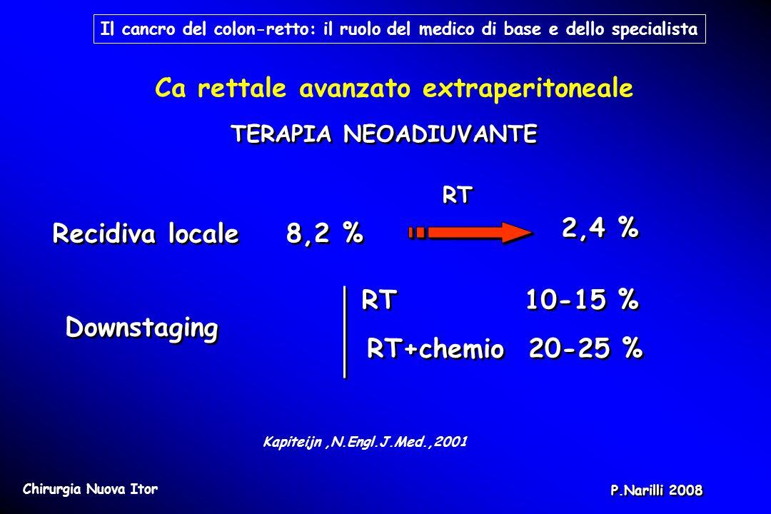 Ca rettale avanzato extraperitoneale 8,2 % 2,4 % Recidiva locale RT Downstaging RT 10-15 % RT+chemio 20-25 % TERAPIA NEOADIUVANTE Kapiteijn,N.Engl.J.M
