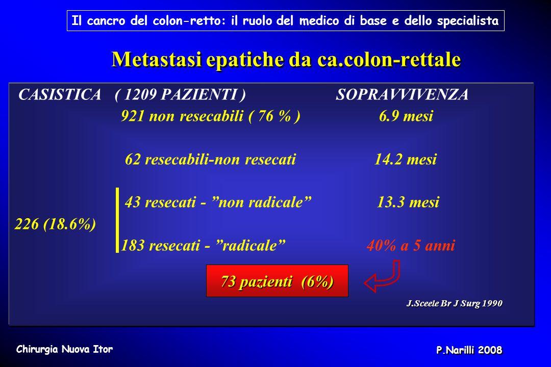 CASISTICA ( 1209 PAZIENTI ) SOPRAVVIVENZA 921 non resecabili ( 76 % ) 6.9 mesi 62 resecabili-non resecati 14.2 mesi 43 resecati - non radicale 13.3 me