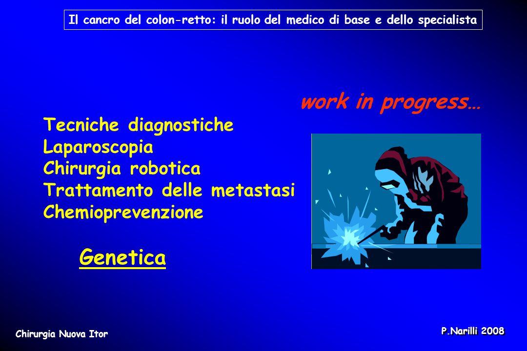 work in progress… Tecniche diagnostiche Laparoscopia Chirurgia robotica Trattamento delle metastasi Chemioprevenzione Genetica Il cancro del colon-ret
