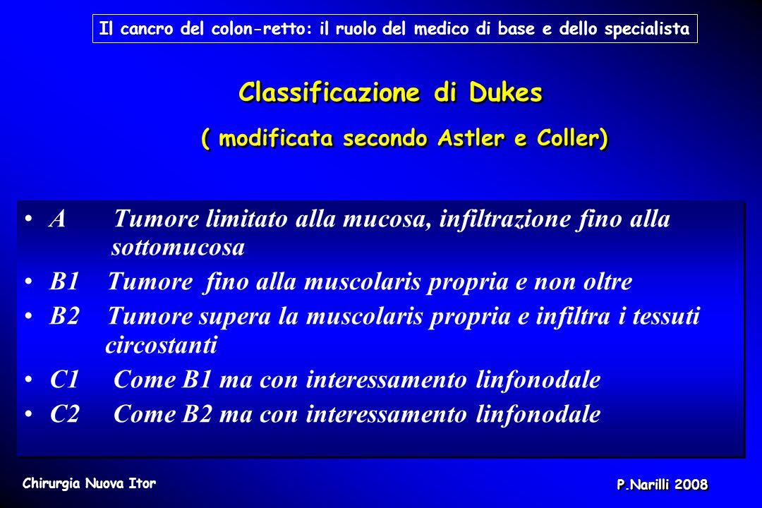 A Tumore limitato alla mucosa, infiltrazione fino alla sottomucosa B1 Tumore fino alla muscolaris propria e non oltre B2 Tumore supera la muscolaris p