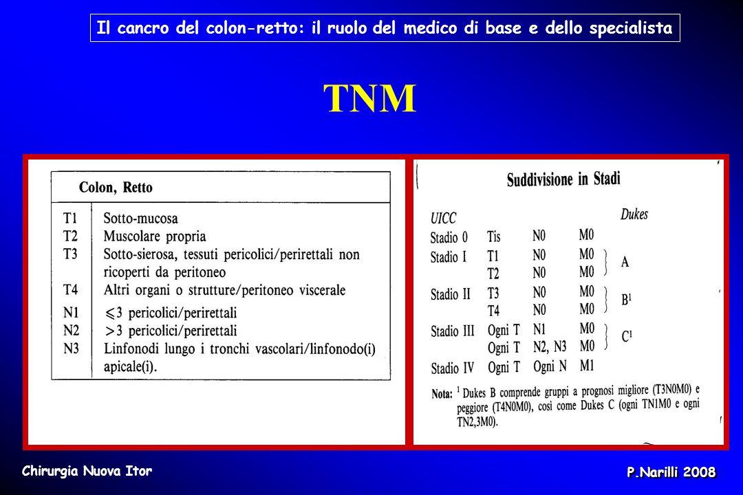 TNM Il cancro del colon-retto: il ruolo del medico di base e dello specialista Chirurgia Nuova Itor P.Narilli 2008