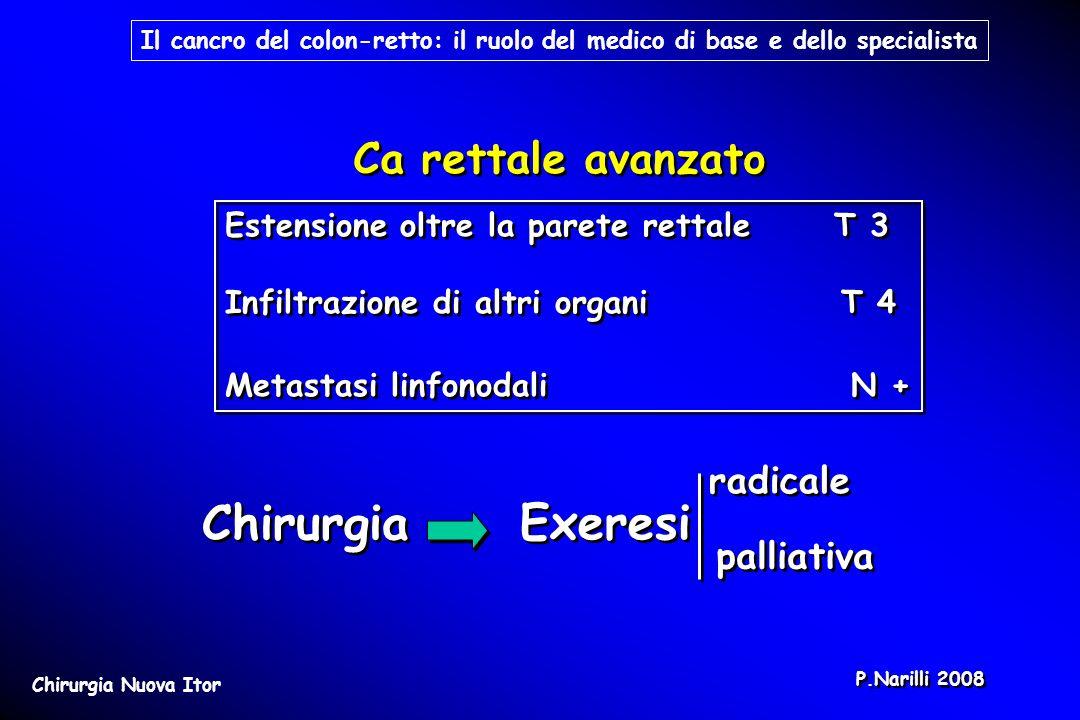 Ca rettale avanzato Estensione oltre la parete rettale T 3 Infiltrazione di altri organi T 4 Metastasi linfonodali N + Estensione oltre la parete rett
