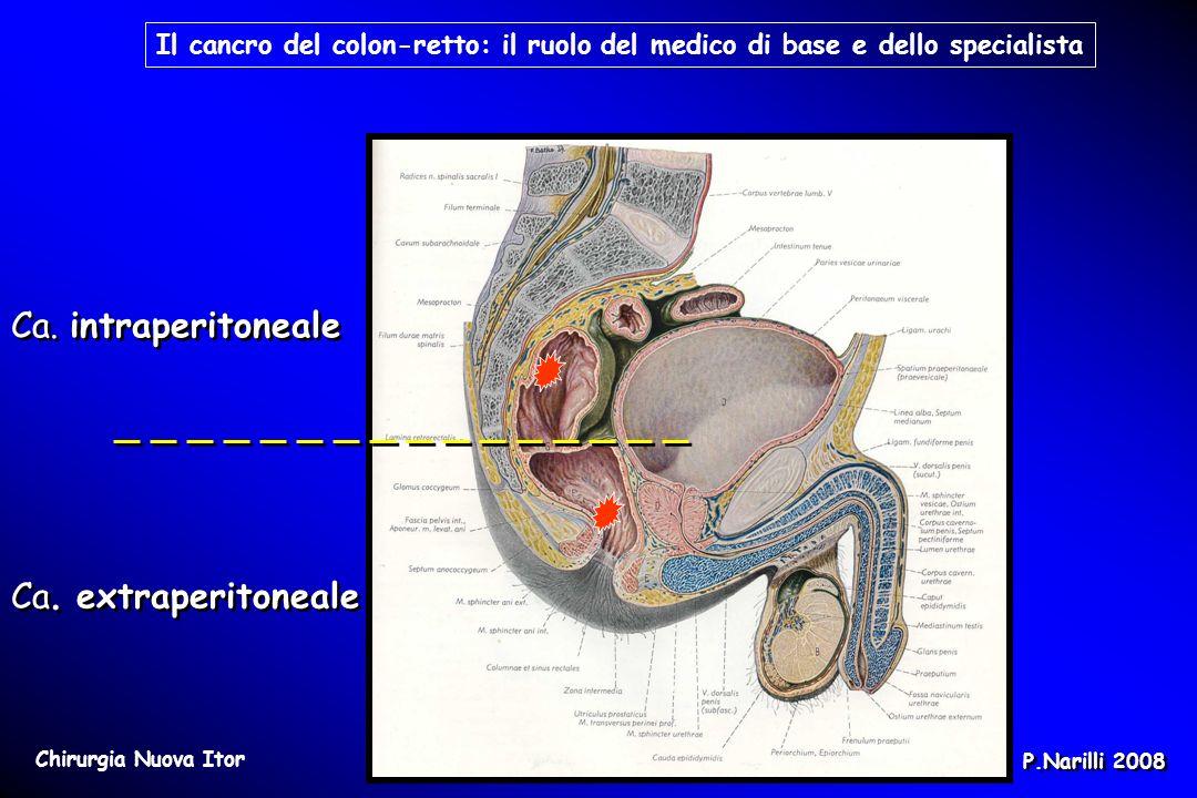 Il cancro del colon-retto: il ruolo del medico di base e dello specialista Chirurgia Nuova Itor P.Narilli 2008
