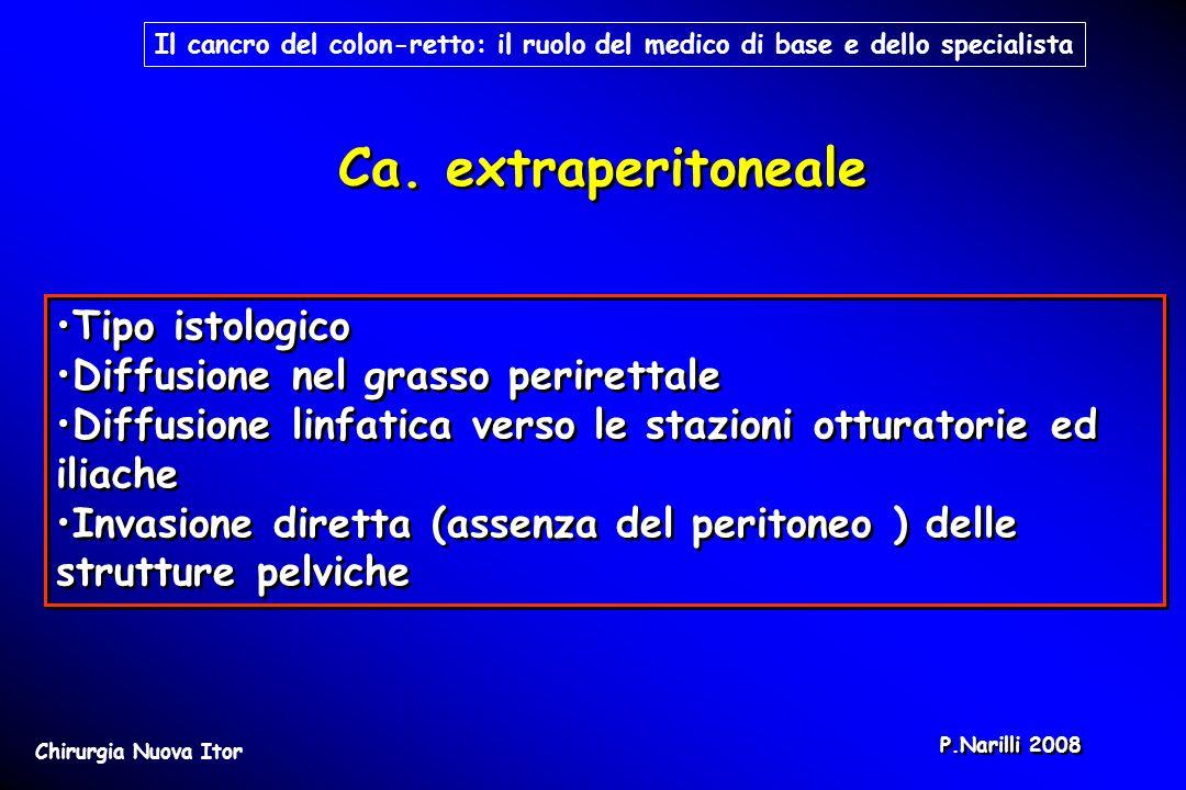 CASISTICA ( 1209 PAZIENTI ) SOPRAVVIVENZA 921 non resecabili ( 76 % ) 6.9 mesi 62 resecabili-non resecati 14.2 mesi 43 resecati - non radicale 13.3 mesi 226 (18.6%) 183 resecati - radicale 40% a 5 anni 73 pazienti (6%) J.Sceele Br J Surg 1990 Metastasi epatiche da ca.colon-rettale Il cancro del colon-retto: il ruolo del medico di base e dello specialista Chirurgia Nuova Itor P.Narilli 2008