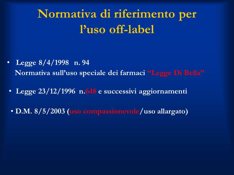 Normativa di riferimento per luso off-label Legge 23/12/1996 n.648 e successivi aggiornamenti D.M.