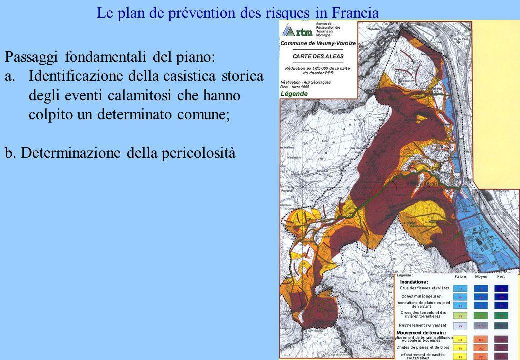 Le plan de prévention des risques in Francia Passaggi fondamentali del piano: a.Identificazione della casistica storica degli eventi calamitosi che hanno colpito un determinato comune; b.