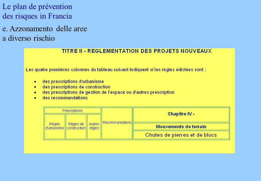 Le plan de prévention des risques in Francia e. Azzonamento delle aree a diverso rischio