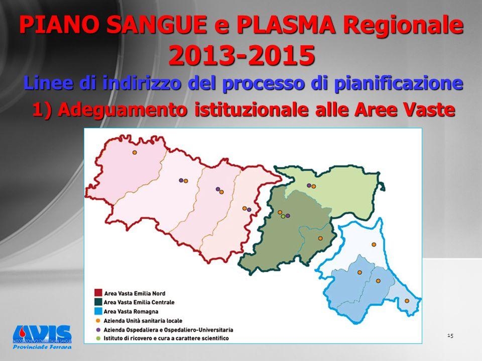 15 Linee di indirizzo del processo di pianificazione 1) Adeguamento istituzionale alle Aree Vaste PIANO SANGUE e PLASMA Regionale 2013-2015