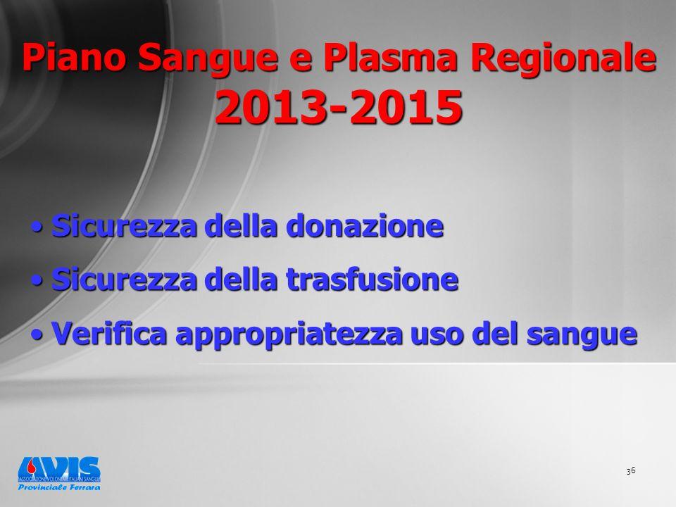 36 Piano Sangue e Plasma Regionale 2013-2015 Sicurezza della donazione Sicurezza della donazione Sicurezza della trasfusione Sicurezza della trasfusione Verifica appropriatezza uso del sangue Verifica appropriatezza uso del sangue