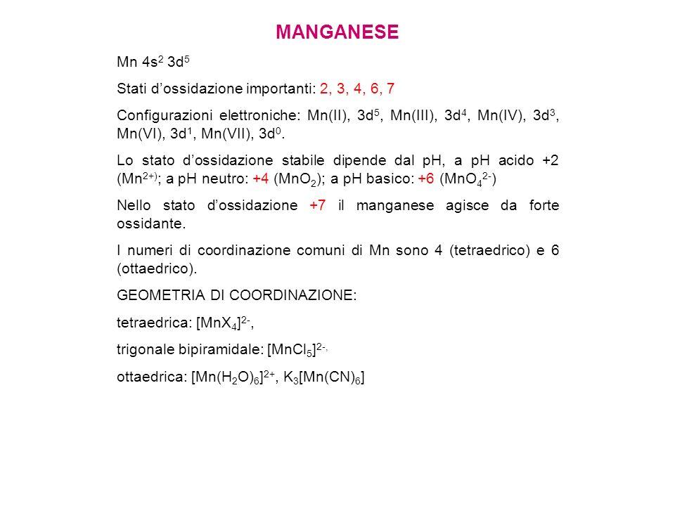 MANGANESE Mn 4s 2 3d 5 Stati dossidazione importanti: 2, 3, 4, 6, 7 Configurazioni elettroniche: Mn(II), 3d 5, Mn(III), 3d 4, Mn(IV), 3d 3, Mn(VI), 3d