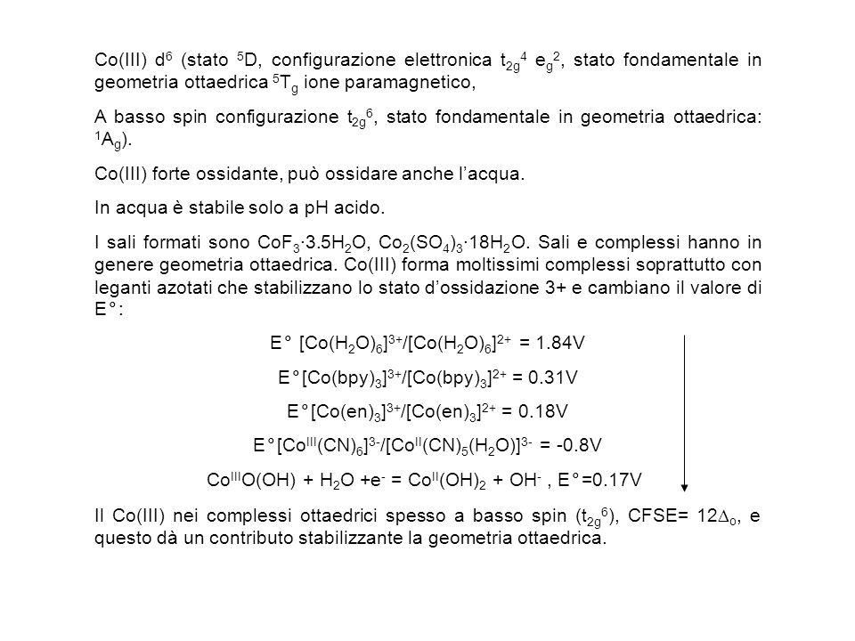 Co(III) d 6 (stato 5 D, configurazione elettronica t 2g 4 e g 2, stato fondamentale in geometria ottaedrica 5 T g ione paramagnetico, A basso spin con