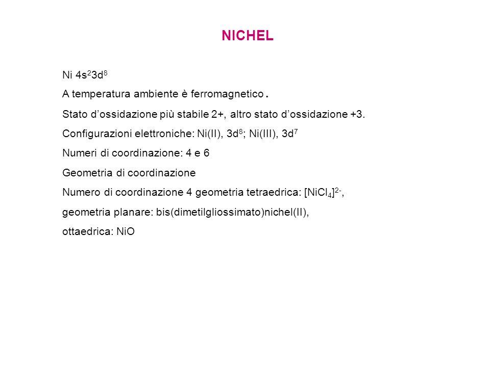 NICHEL Ni 4s 2 3d 8 A temperatura ambiente è ferromagnetico. Stato dossidazione più stabile 2+, altro stato dossidazione +3. Configurazioni elettronic