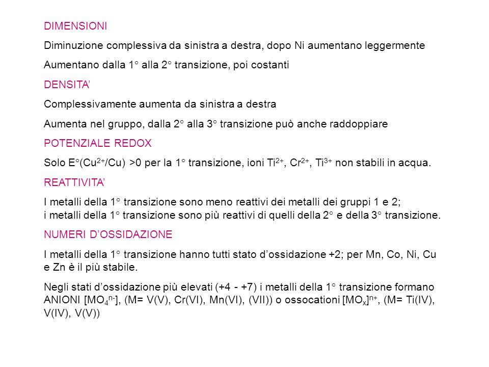 NUMERI DI COORDINAZIONE I numeri di coordinazione comuni dei metalli della 1° transizione sono 4, 5 e 6.
