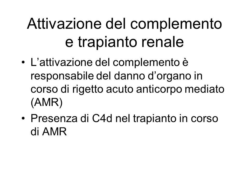 Attivazione del complemento e trapianto renale Lattivazione del complemento è responsabile del danno dorgano in corso di rigetto acuto anticorpo mediato (AMR) Presenza di C4d nel trapianto in corso di AMR