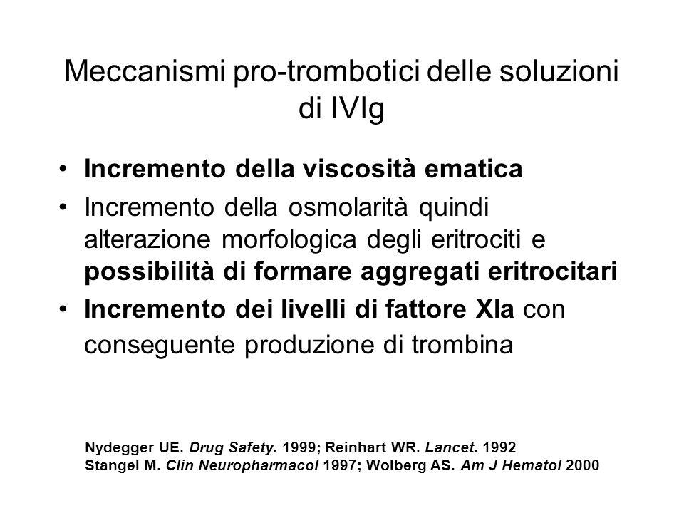 Meccanismi pro-trombotici delle soluzioni di IVIg Incremento della viscosità ematica Incremento della osmolarità quindi alterazione morfologica degli eritrociti e possibilità di formare aggregati eritrocitari Incremento dei livelli di fattore XIa con conseguente produzione di trombina Nydegger UE.