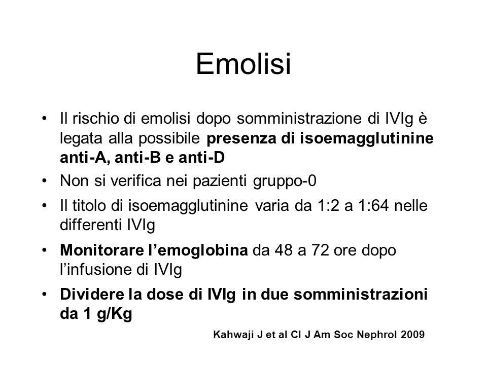Emolisi Il rischio di emolisi dopo somministrazione di IVIg è legata alla possibile presenza di isoemagglutinine anti-A, anti-B e anti-D Non si verifica nei pazienti gruppo-0 Il titolo di isoemagglutinine varia da 1:2 a 1:64 nelle differenti IVIg Monitorare lemoglobina da 48 a 72 ore dopo linfusione di IVIg Dividere la dose di IVIg in due somministrazioni da 1 g/Kg Kahwaji J et al Cl J Am Soc Nephrol 2009