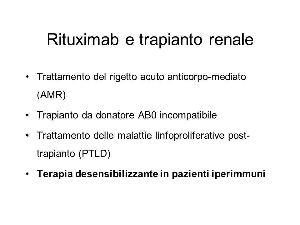Rituximab e trapianto renale Trattamento del rigetto acuto anticorpo-mediato (AMR) Trapianto da donatore AB0 incompatibile Trattamento delle malattie linfoproliferative post- trapianto (PTLD) Terapia desensibilizzante in pazienti iperimmuni