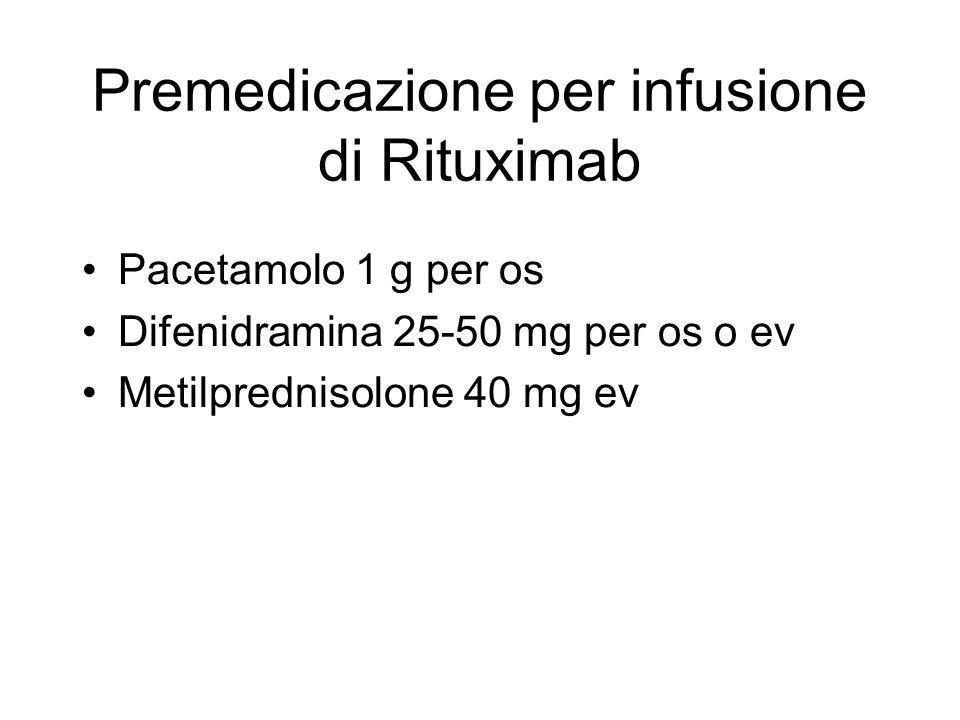 Premedicazione per infusione di Rituximab Pacetamolo 1 g per os Difenidramina 25-50 mg per os o ev Metilprednisolone 40 mg ev