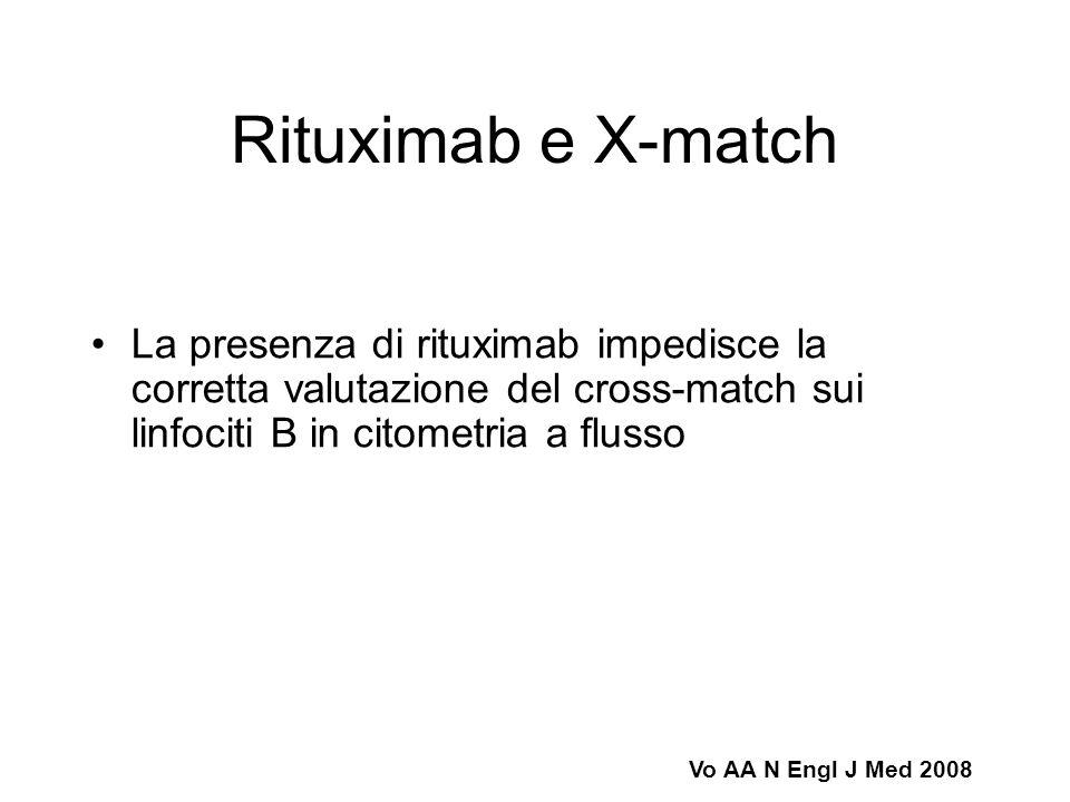 Rituximab e X-match La presenza di rituximab impedisce la corretta valutazione del cross-match sui linfociti B in citometria a flusso Vo AA N Engl J Med 2008