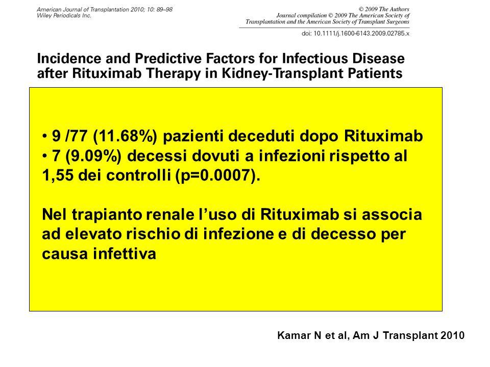 Kamar N et al, Am J Transplant 2010 9 /77 (11.68%) pazienti deceduti dopo Rituximab 7 (9.09%) decessi dovuti a infezioni rispetto al 1,55 dei controlli (p=0.0007).
