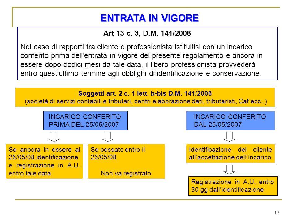 12 ENTRATA IN VIGORE Art 13 c. 3, D.M. 141/2006 Nel caso di rapporti tra cliente e professionista istituitisi con un incarico conferito prima dellentr