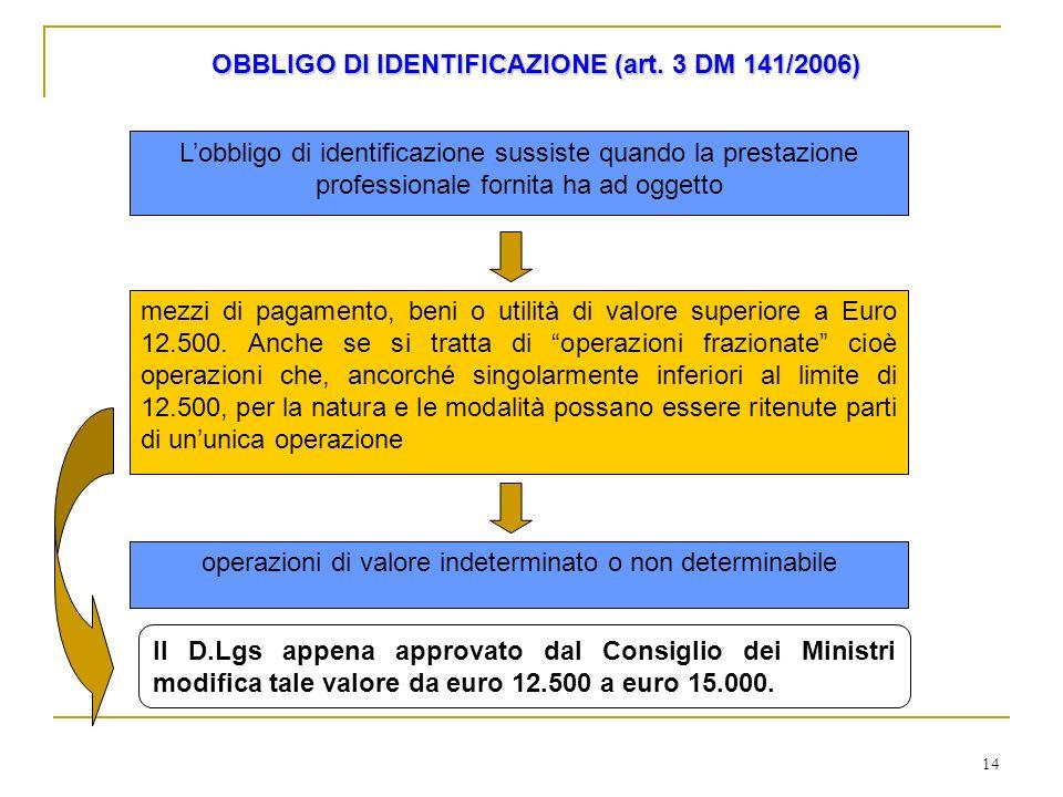 14 OBBLIGO DI IDENTIFICAZIONE (art. 3 DM 141/2006) Lobbligo di identificazione sussiste quando la prestazione professionale fornita ha ad oggetto mezz