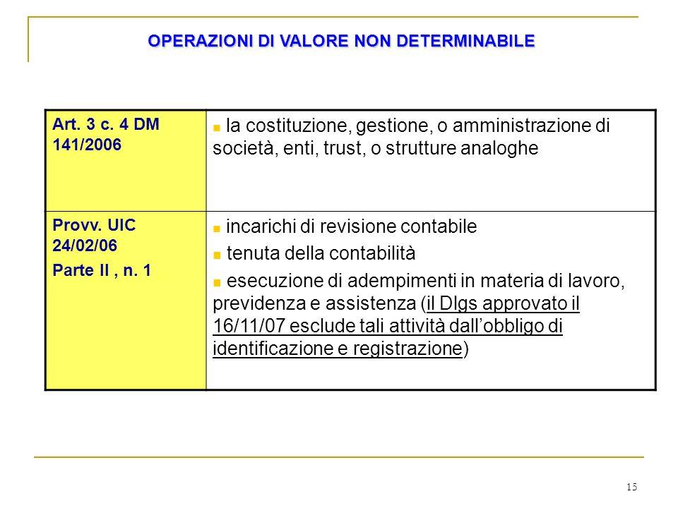 15 OPERAZIONI DI VALORE NON DETERMINABILE Art. 3 c. 4 DM 141/2006 la costituzione, gestione, o amministrazione di società, enti, trust, o strutture an