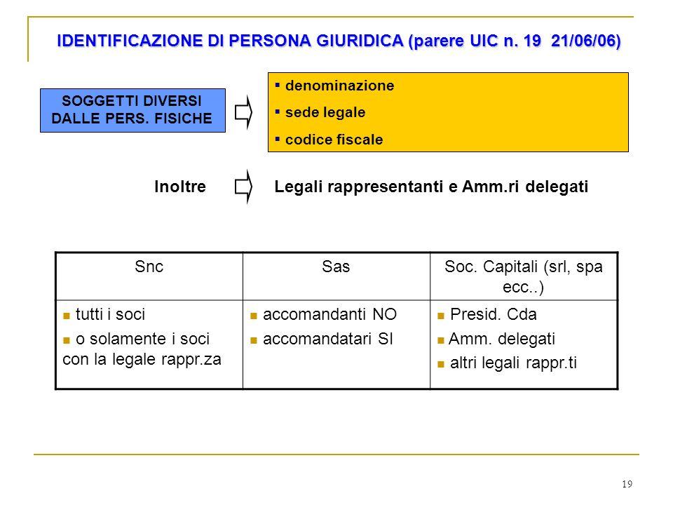 19 IDENTIFICAZIONE DI PERSONA GIURIDICA (parere UIC n. 19 21/06/06) SOGGETTI DIVERSI DALLE PERS. FISICHE denominazione sede legale codice fiscale Inol