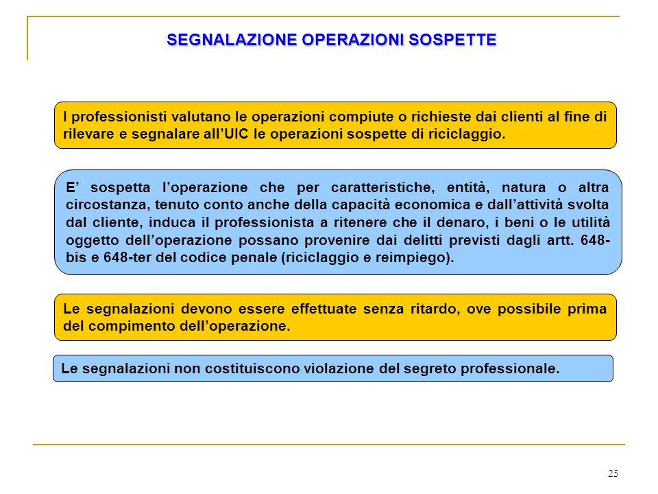 25 SEGNALAZIONE OPERAZIONI SOSPETTE I professionisti valutano le operazioni compiute o richieste dai clienti al fine di rilevare e segnalare allUIC le